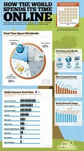 Facebook Addiction Statistics, Numbers, & Facts ...