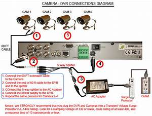 Q-see 4 Channel H 264 Security Dvr Manual