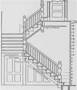 Staircase Floor Plan by Stairs Floor Plan Elevation Stairs Pinned By Www Modlar