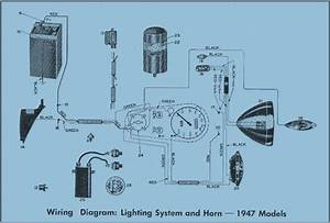 Category Harley Davidson Wiring Diagram