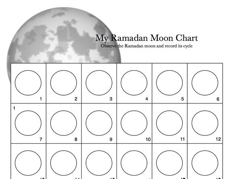 Blank Moon Calendar Worksheet  Calendar Template 2018