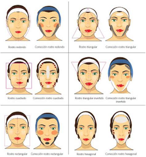 black dress maquillaje tipos de rostros y