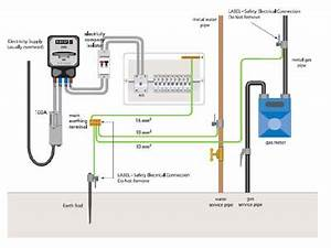 Types Of Earthing Systems - Electrical Engineering Centre