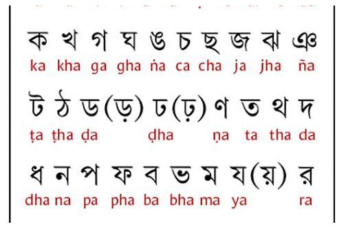 Free bangla word for windows 7 | Free Bangla Dictionary APK