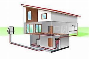 Luft Luft Wärmepumpe Erfahrung : w rmepumpen systeme teil 1 luft wasser energieleben ~ A.2002-acura-tl-radio.info Haus und Dekorationen
