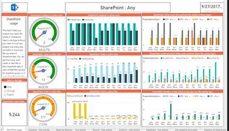 ways  check sharepoint usage reports sharepoint maven