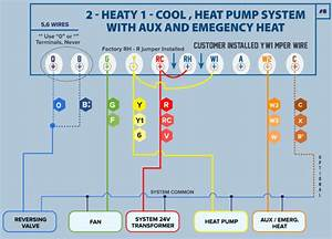 Wiring Diagram For Lux Thermostat Nest Thermostat Wiring 5 Wire Lux Thermostat Wiring Diagram