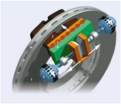 Electronic Wedge Brakes Signal Future Electric Cars