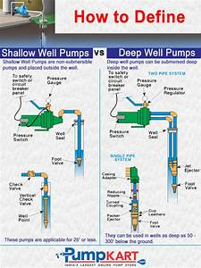 Two Line Jet Pump Installation Pipe Fluid Conveyance Deep Well Double Home Depot Pumps Shallow