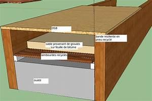 Isolation Phonique Plancher Bois Existant : isolation phonique plancher bois isolation acoustique ~ Edinachiropracticcenter.com Idées de Décoration