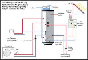 Air Source Heat Pump Diagram Pictures