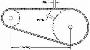 How To Draw A Sprocket Gear