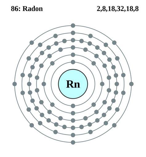 Radon  Simple English Wikipedia, The Free Encyclopedia