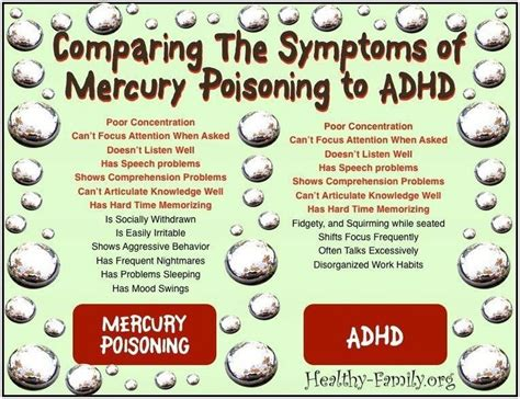 Comparing Mercury Poisoning To Adhd~