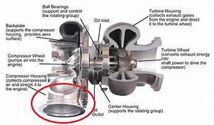Bmw 335i Intercooler Engine Diagram
