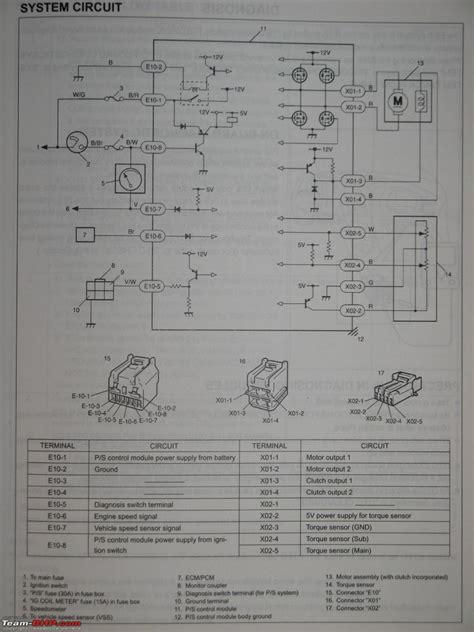 maruti alto wiring diagram pdf