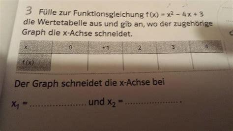 möbel rechnung wertetabelle und nullstellen zu f x x 2 4x 3 bestimmen