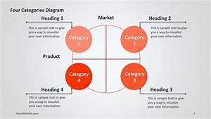 Four Categories Powerpoint Diagram