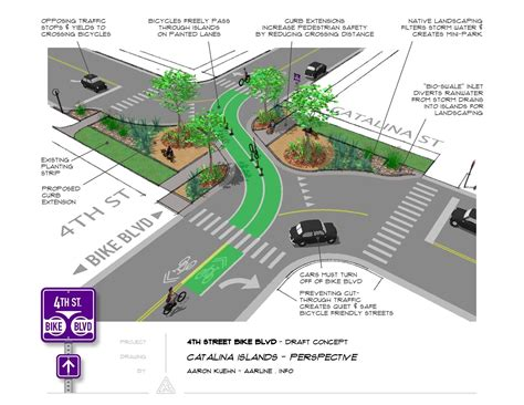 Excelent Example Of Traffic Calming, Intersection
