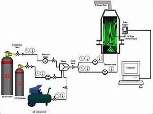 Fuel Supplement Schematic Map