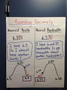 Addition Chart 1 100 Third Grade Q4 Standards Compton Math