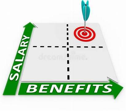 Benefits Salary Compensation Matrix Higher Lower Chart