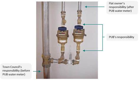 Pipes   HDB InfoWEB