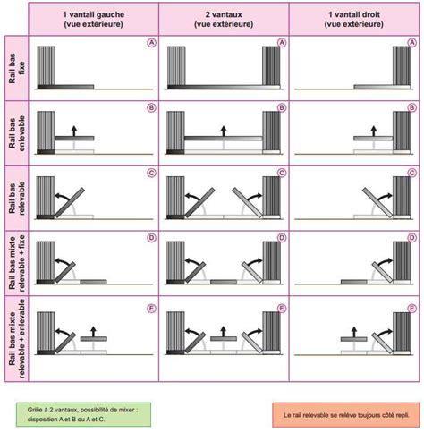 grille de securite extensible grille m 233 tallique extensible acier extensteel