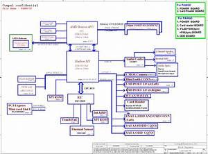 Blok Diagram Hp Android