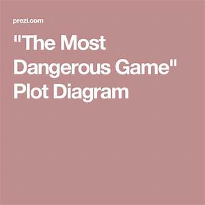 U0026quot The Most Dangerous Game U0026quot  Plot Diagram