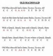 Printable Piano Music With Letters Video Search Engine Miss Jacobson 39 S Music EARLY SONGS PLAYED ON BOTH Music Fonts Sheet Music Letters TYPOGRAPHY FONTS Pinterest