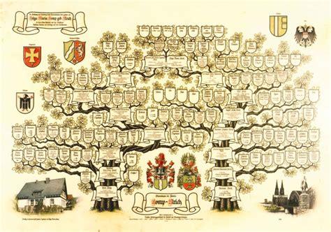 family tree pro heraldica usa