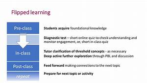Engaging Students In Pre