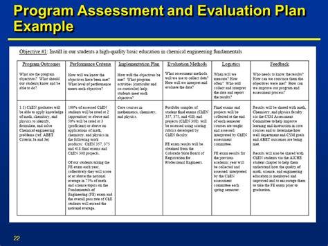 program plan template developing an effective assessment plan ppt