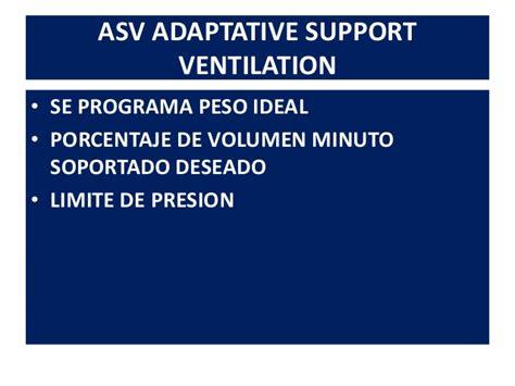 ventilacion mecanica resumen de consulta rapida 2016