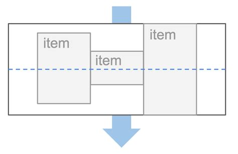 patrick articles demystifying css alignment