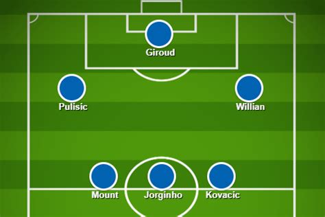 Chelsea XI vs Norwich: Confirmed team news, predicted line ...