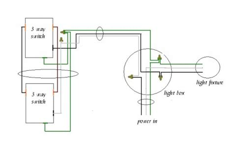Electrical Lighting Contactor Wiring Diagram by Lighting Contactor Wiring Diagram With Photocell