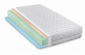 Matratze Graphene Deluxe : best memory foam mattress reviews and comparisons 2019 update ~ Orissabook.com Haus und Dekorationen