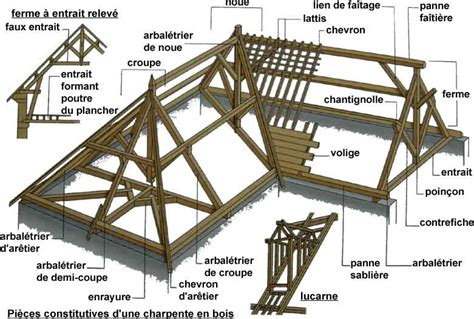 toit et charpente comment c est fait girouette fr