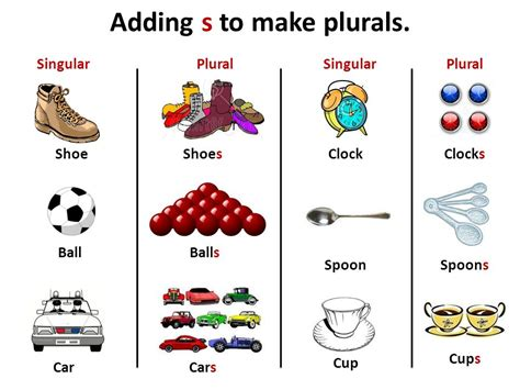 Singular And Plural One And More  Ppt Video Online Download