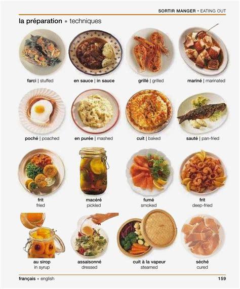 lexique cuisine anglais 17 best images about fle lexique de la nourriture on
