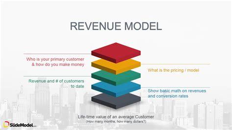 revenue streams describe   monetize  idea