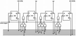 17  The Bcd  Mod10  Synchronous Up Counter Circuit