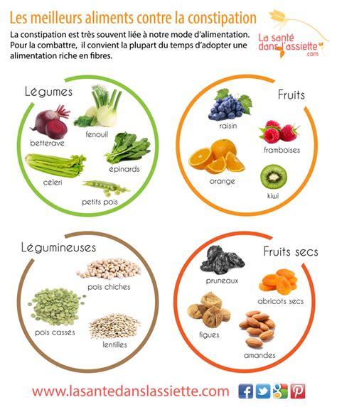 chronique cuisine la santé dans l 39 assiette fiche pratique les meilleurs