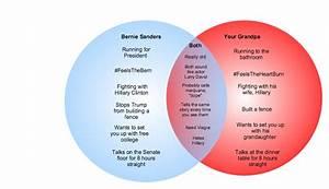 Venn Diagram  Bernie Sanders Vs  Your Grandpa