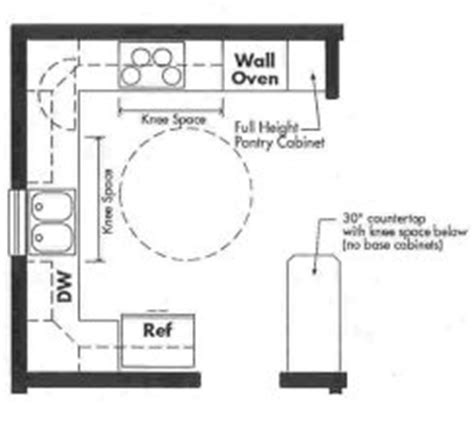 free kitchen floor plans universal design modular home plans for kitchens bathrooms 3559