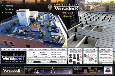 versa deck metal deck versajoist aluminum deck framing solution by versadeck
