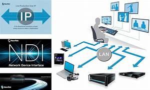 NewTek Advanced IP Redefines Live Production Workflow ...