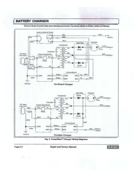 Ez Go Textron Charger Wiring Diagram by Ez Go Powerwise Qe Charger Wiring Diagram